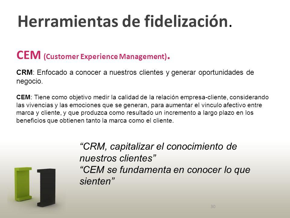 Herramientas de fidelización. CEM (Customer Experience Management).