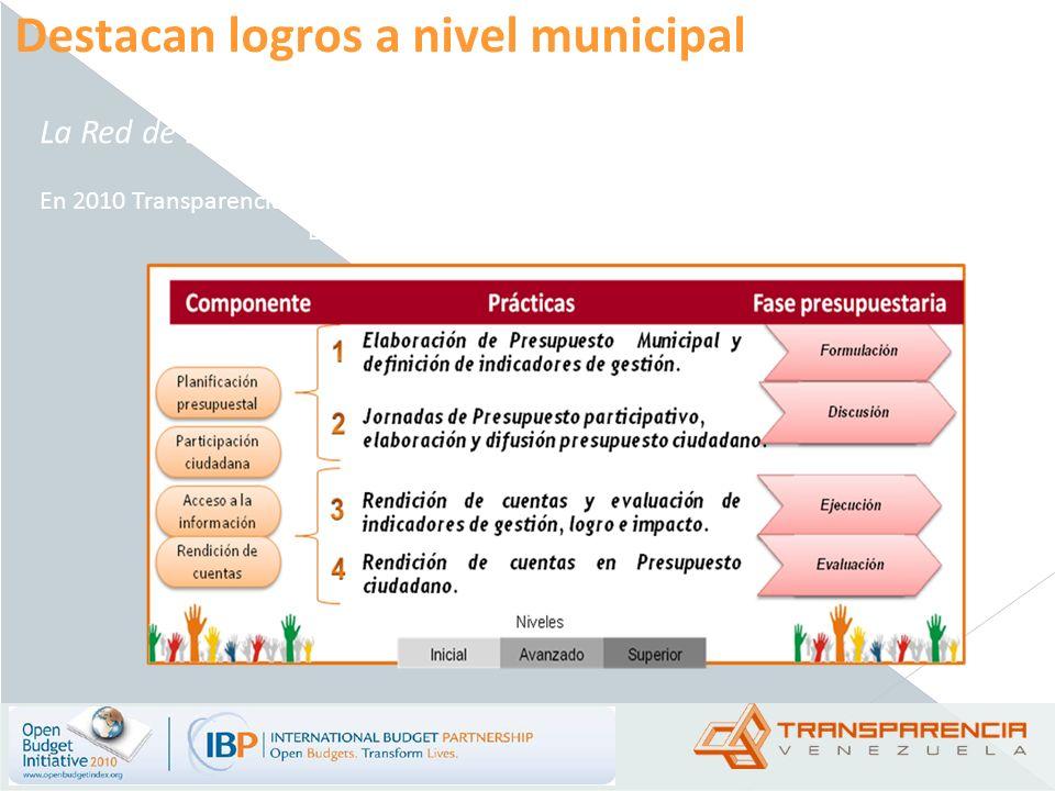 Destacan logros a nivel municipal La Red de Buenas Prácticas Presupuestarias Municipales (RBPP) En 2010 Transparencia Venezuela crea la RBPP con la pa