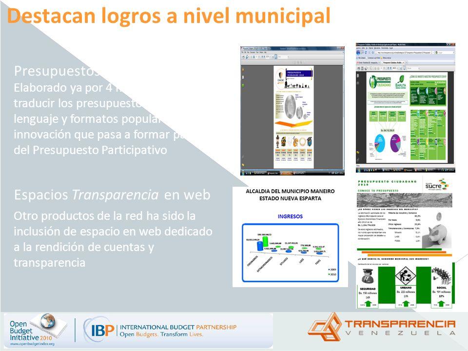 Presupuestos Ciudadano Elaborado ya por 4 municipios, busca traducir los presupuestos públicos a lenguaje y formatos populares. Es una innovación que