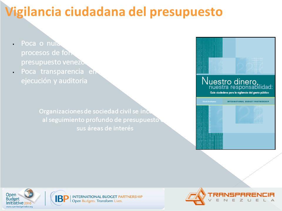Vigilancia ciudadana del presupuesto Poca o nula incidencia ciudadana en los procesos de formulación y aprobación del presupuesto venezolano. Poca tra