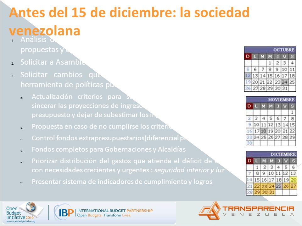 Antes del 15 de diciembre: la sociedad venezolana 1. Análisis del Anteproyecto de Presupuesto 2011 y presentar propuestas y observaciones a la Asamble