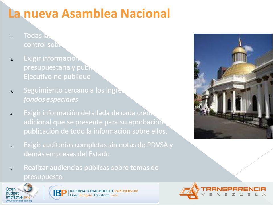 La nueva Asamblea Nacional 1. Todas las comisiones tiene responsabilidad de control sobre algún área del presupuesto 2. Exigir información sobre ejecu