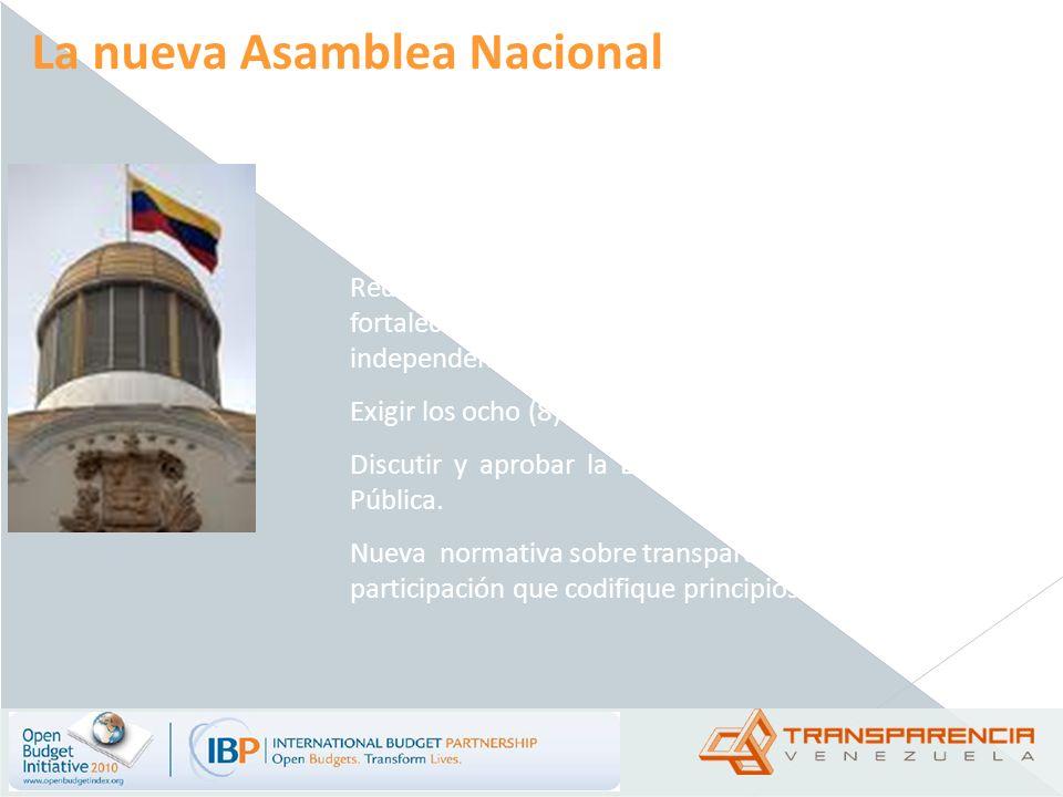 La nueva Asamblea Nacional Evaluar la calidad de la información pública de la ejecución del presupuesto y análisis de indicadores Reformular y fortale