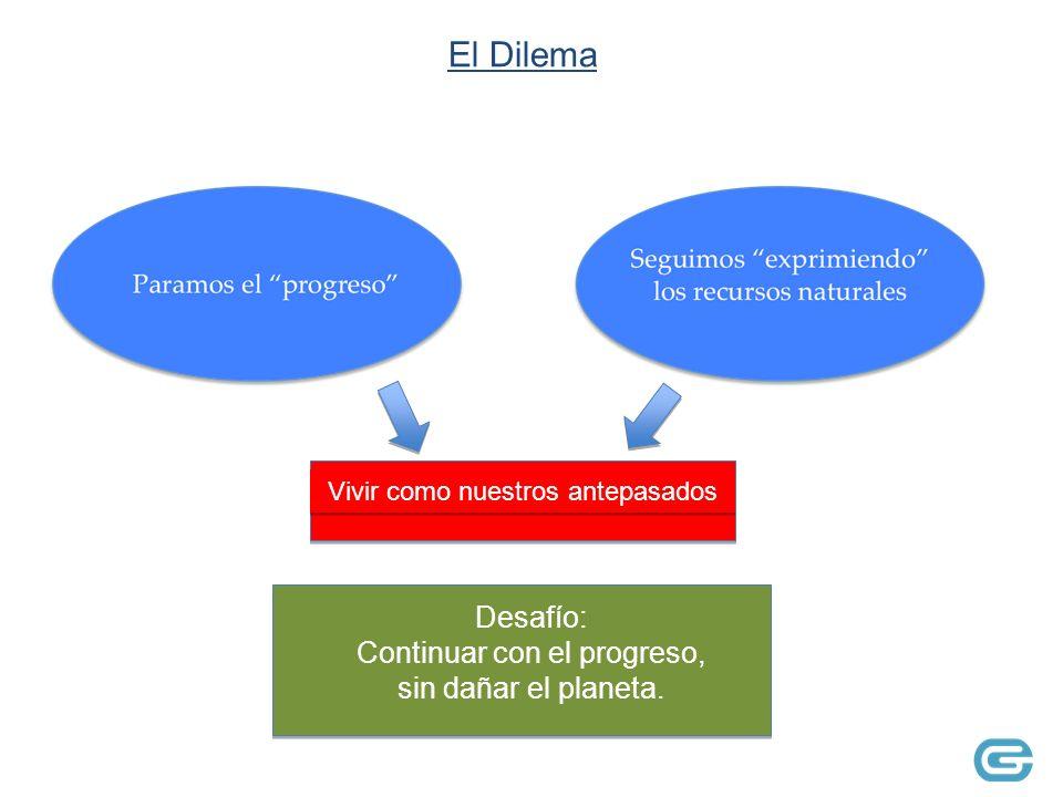 El Dilema Desafío: Continuar con el progreso, sin dañar el planeta. Vivir como nuestros antepasados