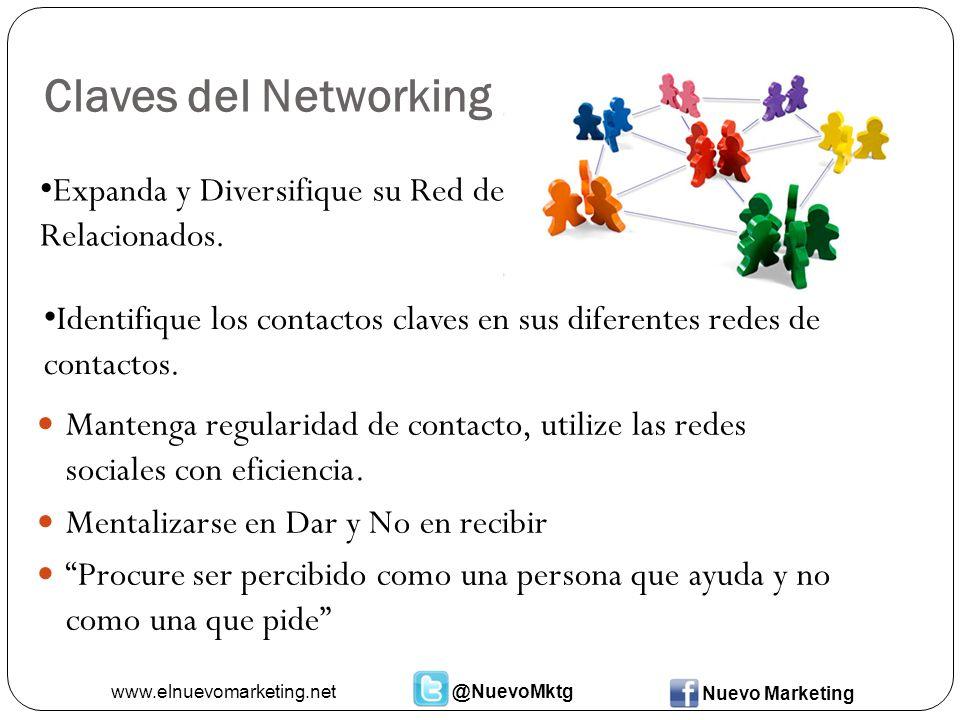 Claves del Networking Mantenga regularidad de contacto, utilize las redes sociales con eficiencia.