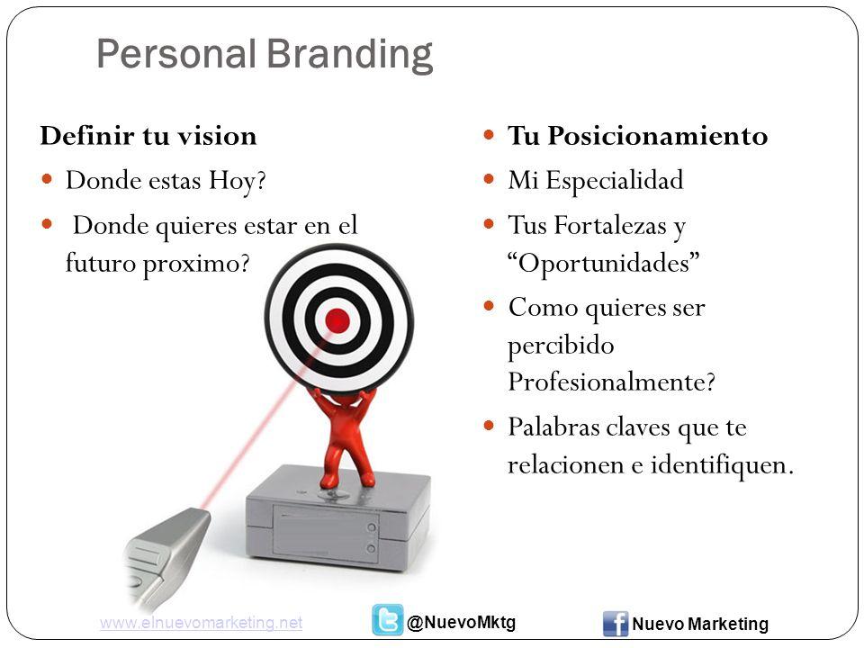 Personal Branding Definir tu vision Donde estas Hoy.