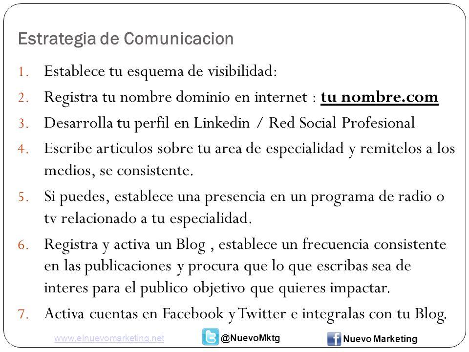 Estrategia de Comunicacion 1. Establece tu esquema de visibilidad: 2.