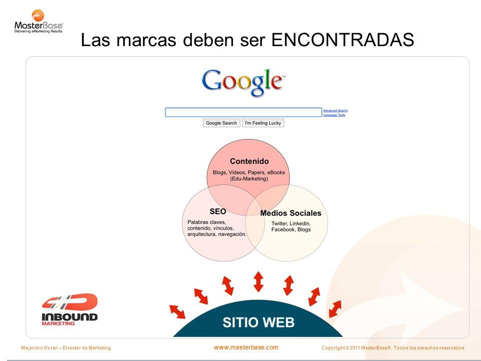 www.masterbase.com Copyright © 2011 MasterBase®. Todos los derechos reservados Alejandro Duran – Director de Marketing Las marcas deben ser ENCONTRADA