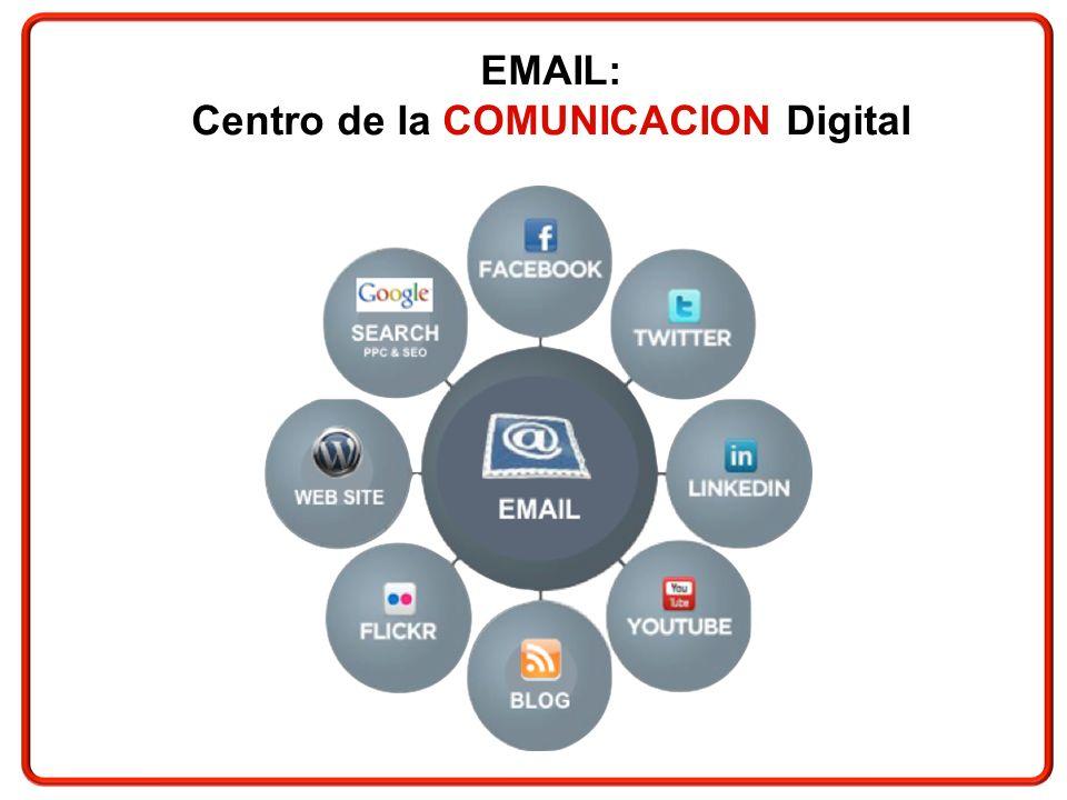 EMAIL: Centro de la COMUNICACION Digital