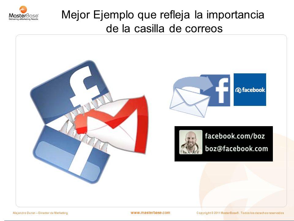www.masterbase.com Copyright © 2011 MasterBase®. Todos los derechos reservados Alejandro Duran – Director de Marketing Mejor Ejemplo que refleja la im