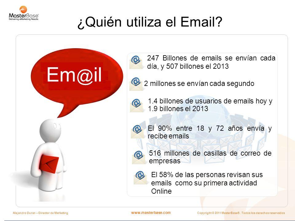 www.masterbase.com Copyright © 2011 MasterBase®. Todos los derechos reservados Alejandro Duran – Director de Marketing ¿Quién utiliza el Email? 247 Bi