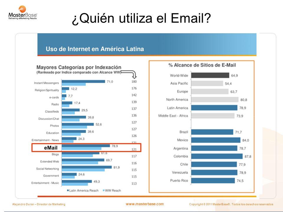 www.masterbase.com Copyright © 2011 MasterBase®. Todos los derechos reservados Alejandro Duran – Director de Marketing ¿Quién utiliza el Email?