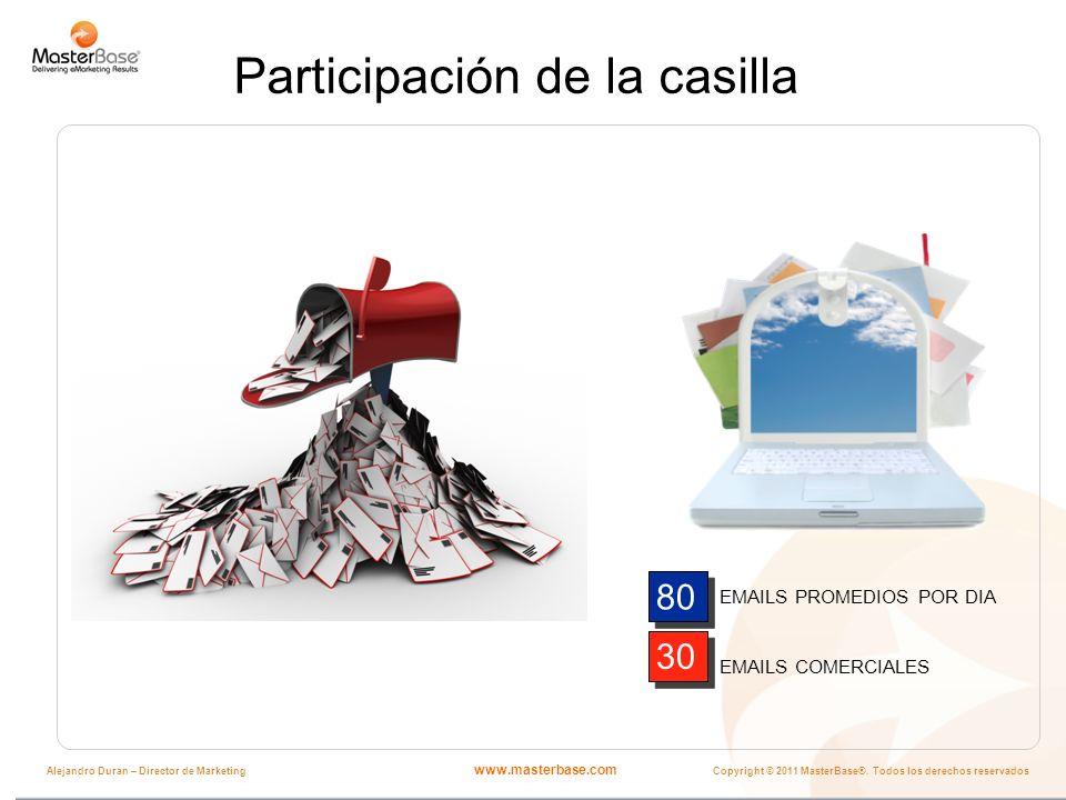 www.masterbase.com Copyright © 2011 MasterBase®. Todos los derechos reservados Alejandro Duran – Director de Marketing Participación de la casilla 30