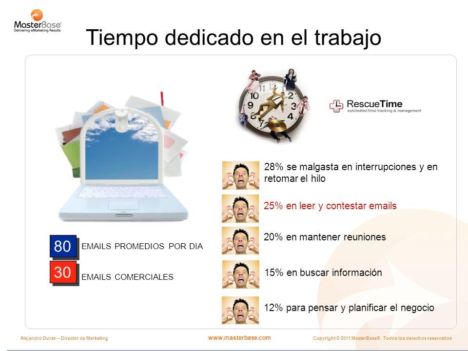 www.masterbase.com Copyright © 2011 MasterBase®. Todos los derechos reservados Alejandro Duran – Director de Marketing Tiempo dedicado en el trabajo 3