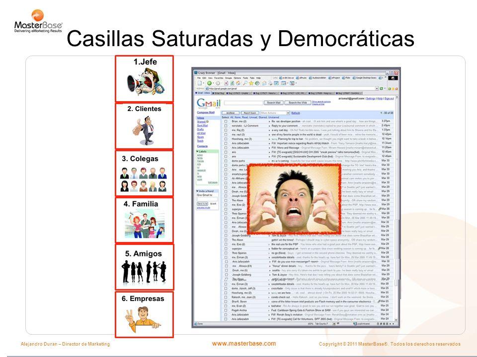 www.masterbase.com Copyright © 2011 MasterBase®. Todos los derechos reservados Alejandro Duran – Director de Marketing Casillas Saturadas y Democrátic