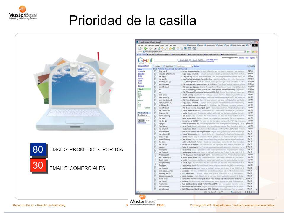 www.masterbase.com Copyright © 2011 MasterBase®. Todos los derechos reservados Alejandro Duran – Director de Marketing Prioridad de la casilla 30 EMAI