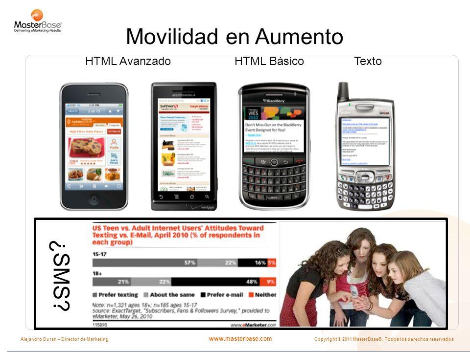 www.masterbase.com Copyright © 2011 MasterBase®. Todos los derechos reservados Alejandro Duran – Director de Marketing TextoHTML BásicoHTML Avanzado M