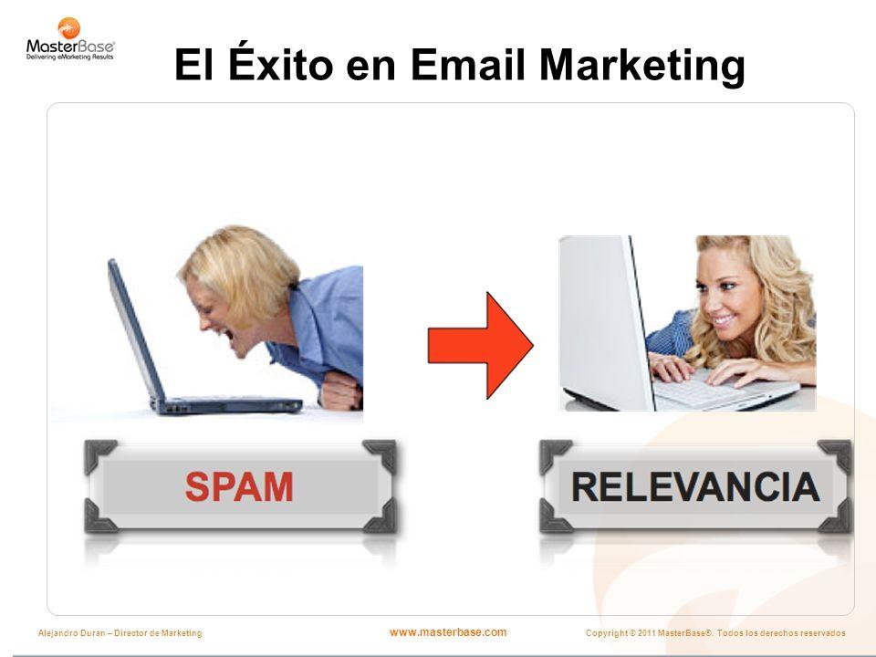www.masterbase.com Copyright © 2011 MasterBase®. Todos los derechos reservados Alejandro Duran – Director de Marketing El Éxito en Email Marketing