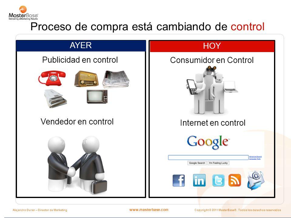 www.masterbase.com Copyright © 2011 MasterBase®. Todos los derechos reservados Alejandro Duran – Director de Marketing Proceso de compra está cambiand