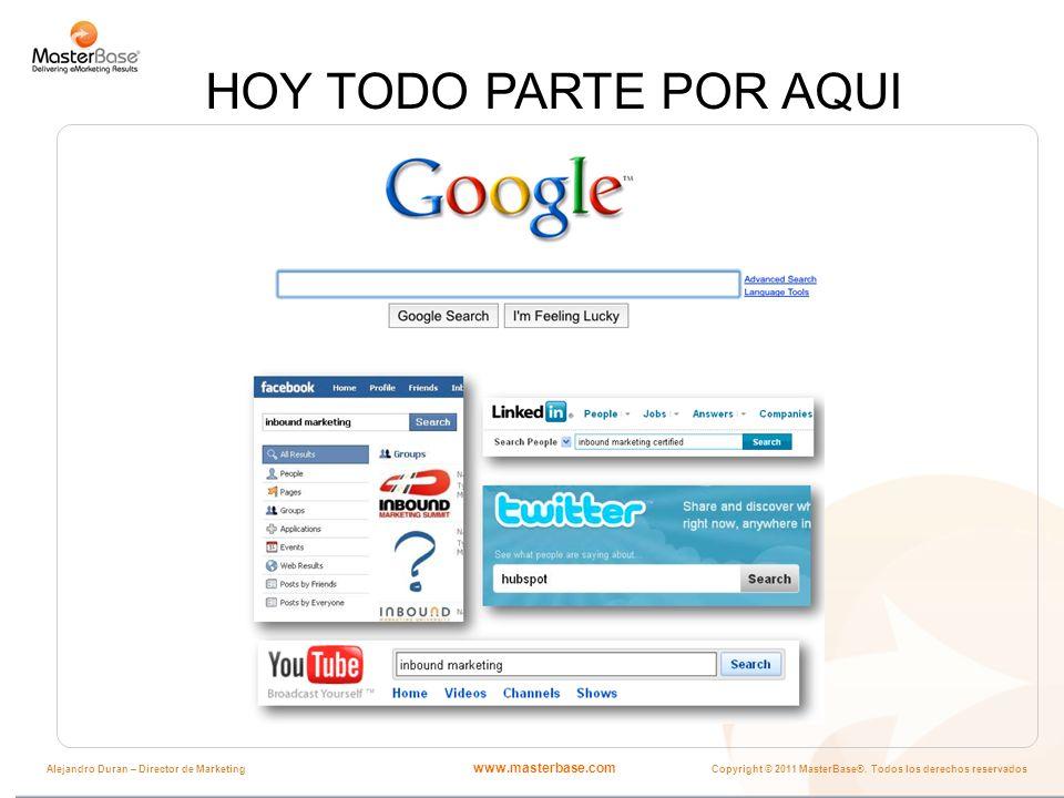 www.masterbase.com Copyright © 2011 MasterBase®. Todos los derechos reservados Alejandro Duran – Director de Marketing HOY TODO PARTE POR AQUI