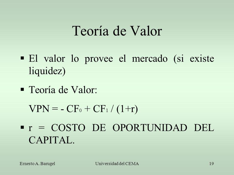 Ernesto A. BarugelUniversidad del CEMA19 Teoría de Valor El valor lo provee el mercado (si existe liquidez) Teoría de Valor: VPN = - CF 0 + CF 1 / (1+