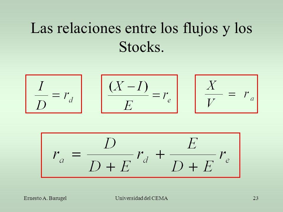 Ernesto A. BarugelUniversidad del CEMA23 Las relaciones entre los flujos y los Stocks.