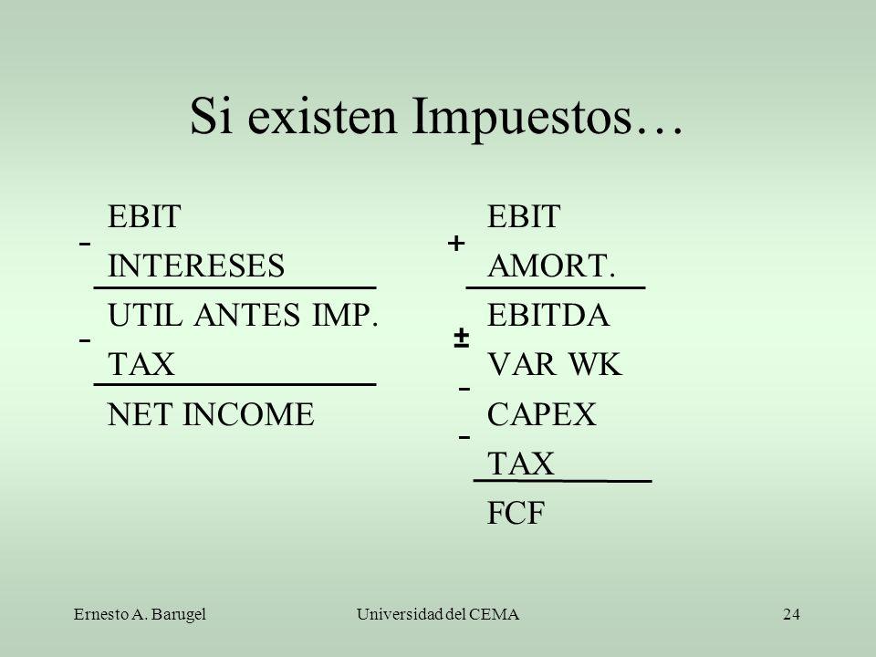 Ernesto A. BarugelUniversidad del CEMA24 Si existen Impuestos… EBIT INTERESES UTIL ANTES IMP. TAX NET INCOME EBIT AMORT. EBITDA VAR WK CAPEX TAX FCF ±