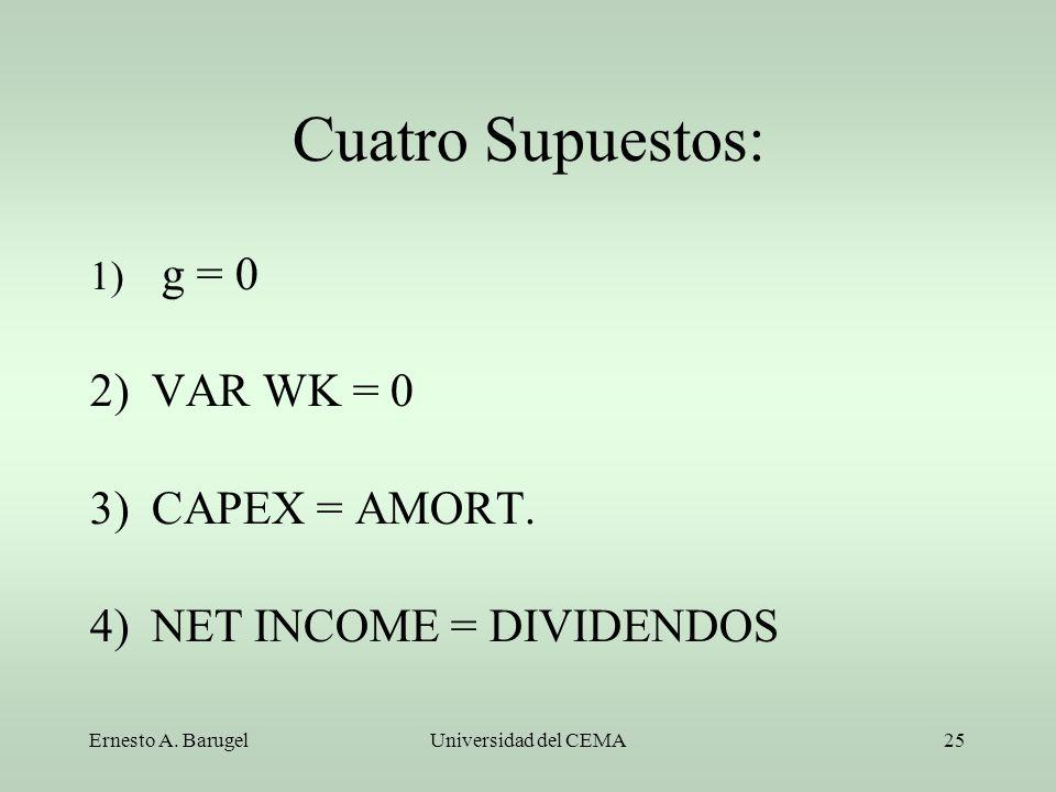 Ernesto A. BarugelUniversidad del CEMA25 Cuatro Supuestos: 1) g = 0 2)VAR WK = 0 3)CAPEX = AMORT. 4)NET INCOME = DIVIDENDOS