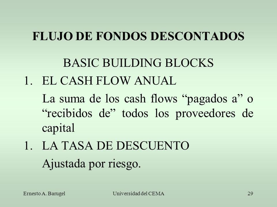 Ernesto A. BarugelUniversidad del CEMA29 FLUJO DE FONDOS DESCONTADOS BASIC BUILDING BLOCKS 1.EL CASH FLOW ANUAL La suma de los cash flows pagados a o