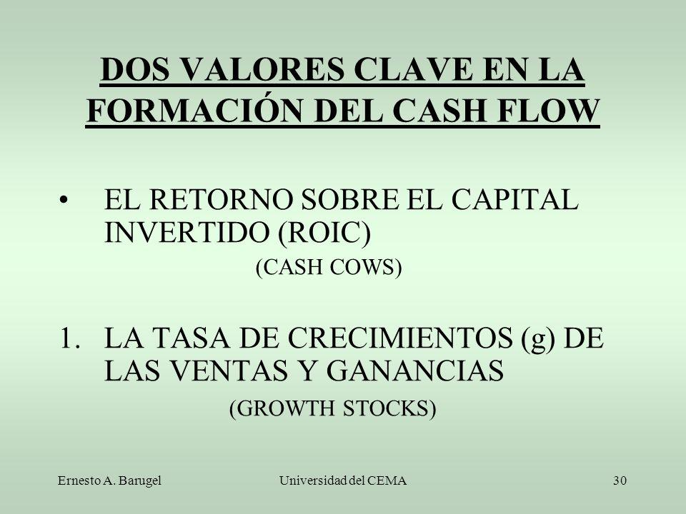 Ernesto A. BarugelUniversidad del CEMA30 DOS VALORES CLAVE EN LA FORMACIÓN DEL CASH FLOW EL RETORNO SOBRE EL CAPITAL INVERTIDO (ROIC) (CASH COWS) 1.LA