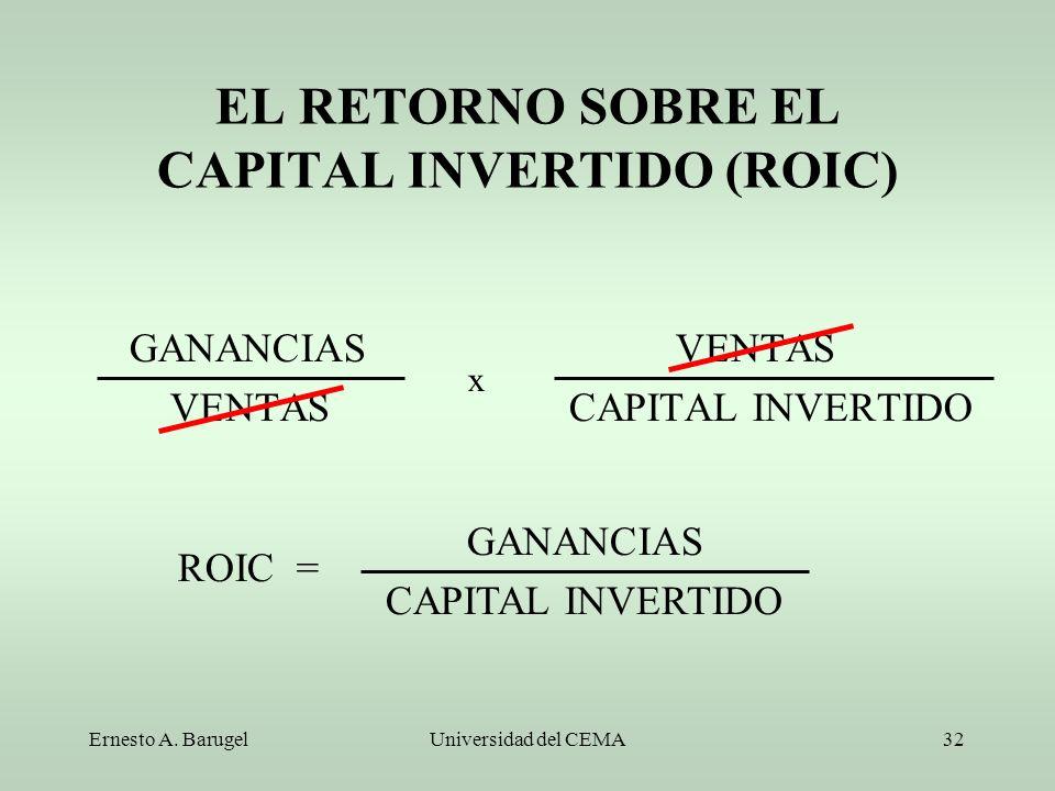 Ernesto A. BarugelUniversidad del CEMA32 EL RETORNO SOBRE EL CAPITAL INVERTIDO (ROIC) GANANCIAS VENTAS CAPITAL INVERTIDO x ROIC = GANANCIAS CAPITAL IN