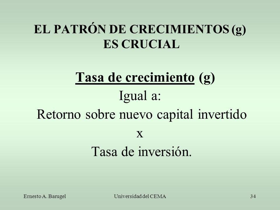 Ernesto A. BarugelUniversidad del CEMA34 EL PATRÓN DE CRECIMIENTOS (g) ES CRUCIAL Tasa de crecimiento (g) Igual a: Retorno sobre nuevo capital inverti