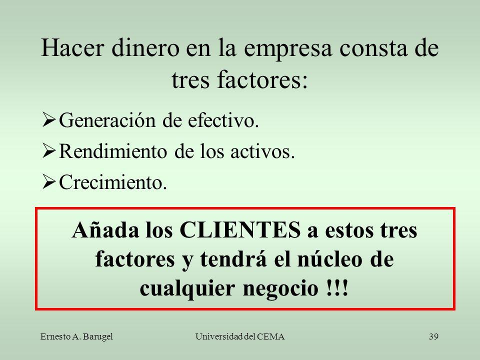 Ernesto A. BarugelUniversidad del CEMA39 Hacer dinero en la empresa consta de tres factores: Generación de efectivo. Rendimiento de los activos. Creci