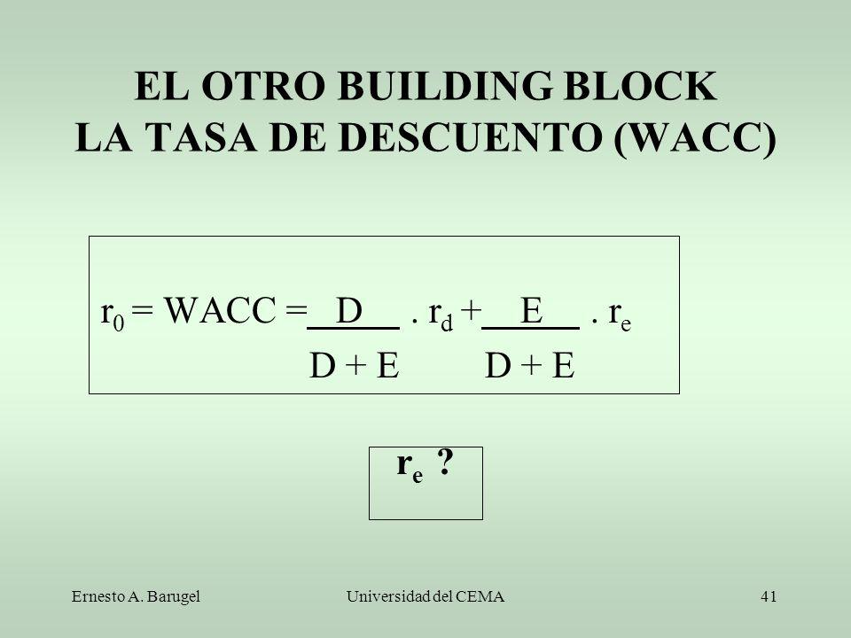 Ernesto A. BarugelUniversidad del CEMA41 EL OTRO BUILDING BLOCK LA TASA DE DESCUENTO (WACC) r 0 = WACC = D. r d + E. r e D + E D + E r e ?