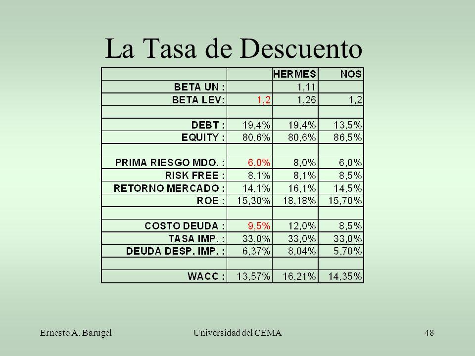 Ernesto A. BarugelUniversidad del CEMA48 La Tasa de Descuento