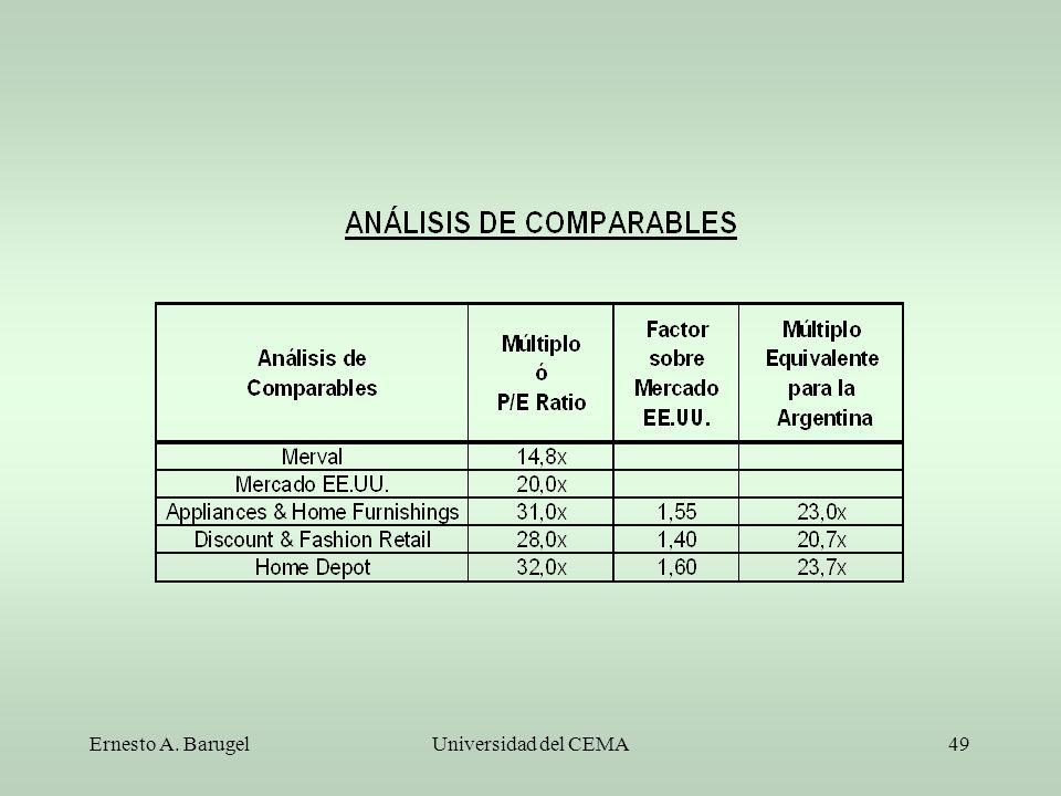 Ernesto A. BarugelUniversidad del CEMA49