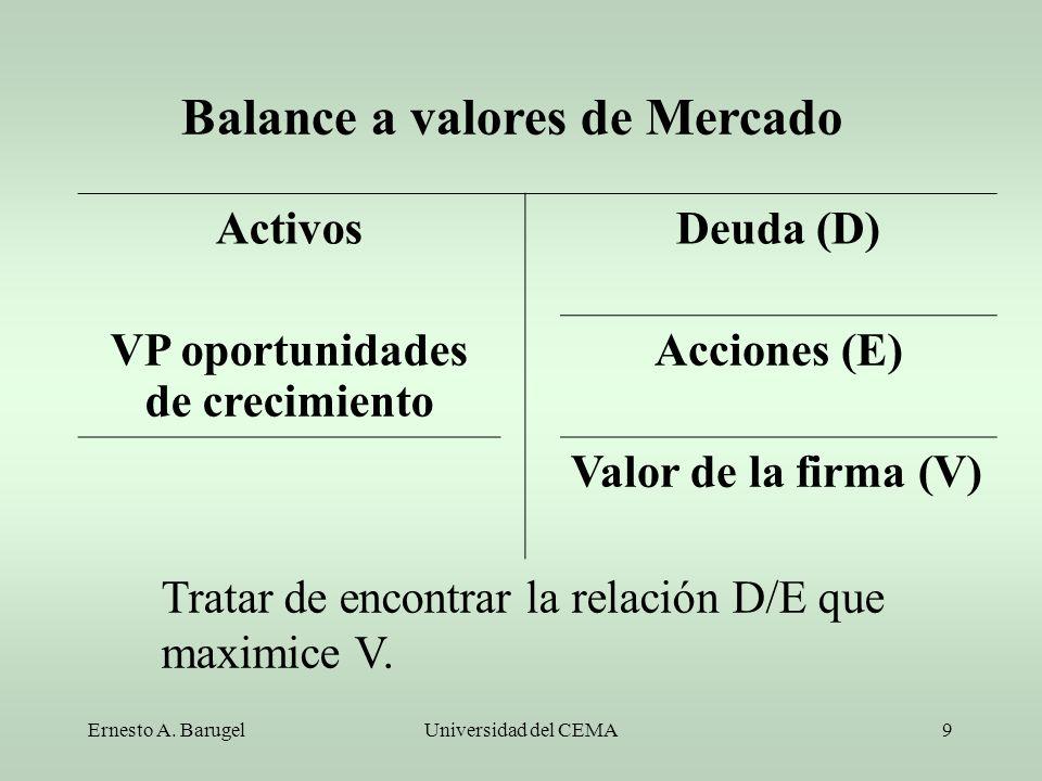 Ernesto A. BarugelUniversidad del CEMA9 Balance a valores de Mercado ActivosDeuda (D) VP oportunidades de crecimiento Acciones (E) Valor de la firma (