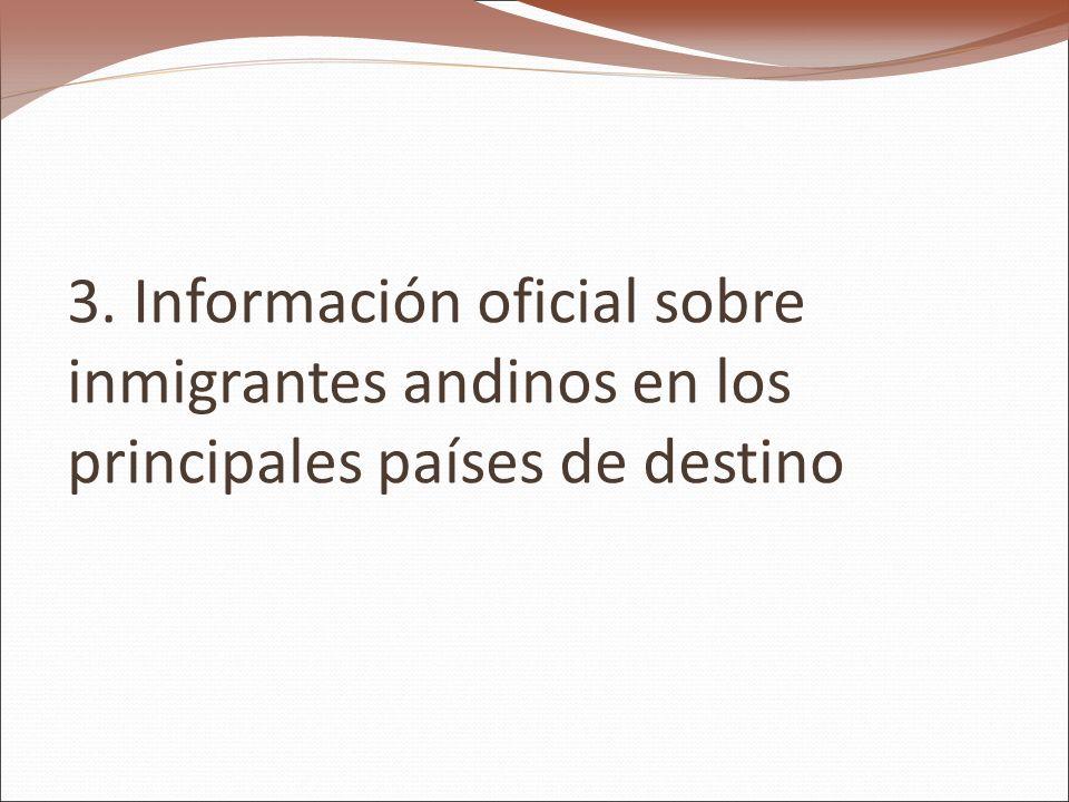 3. Información oficial sobre inmigrantes andinos en los principales países de destino