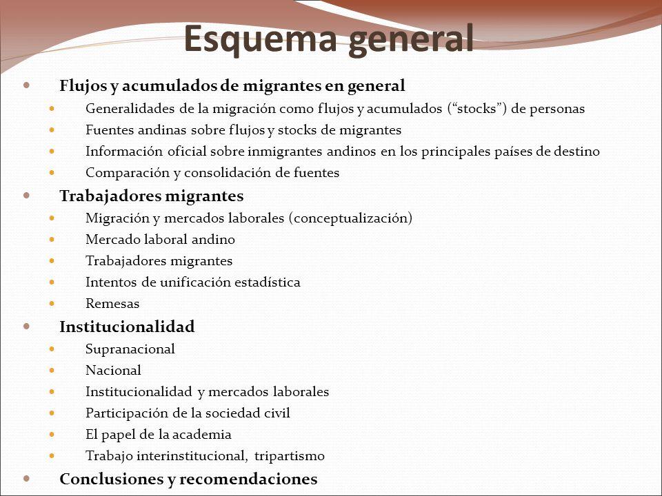 Esquema general Flujos y acumulados de migrantes en general Generalidades de la migración como flujos y acumulados (stocks) de personas Fuentes andina