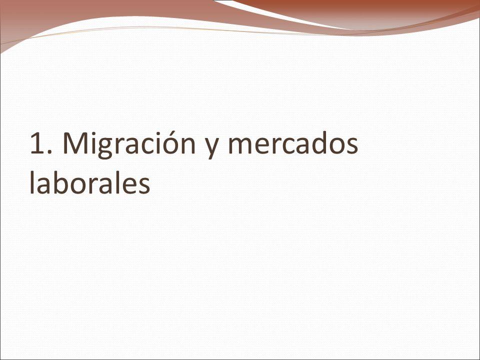 1. Migración y mercados laborales