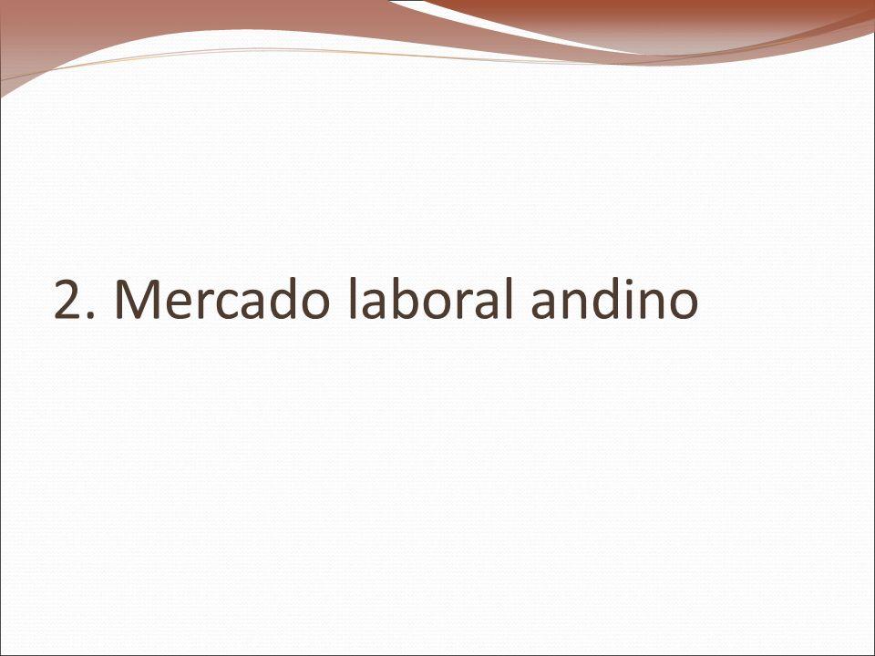 2. Mercado laboral andino