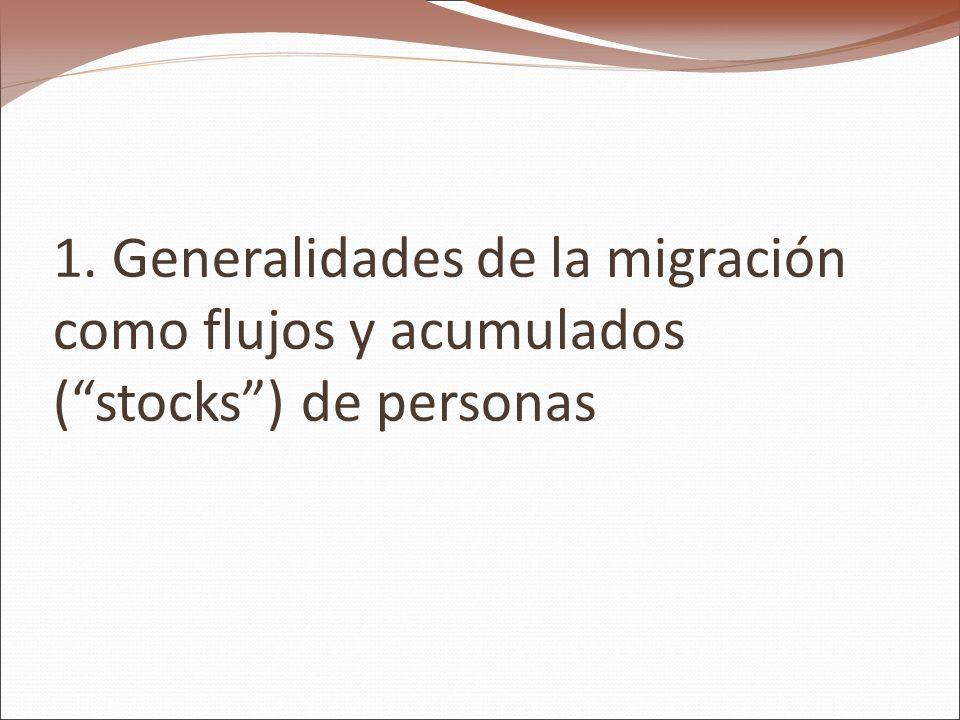 1. Generalidades de la migración como flujos y acumulados (stocks) de personas