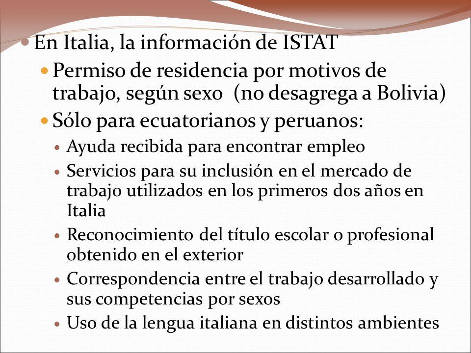 En Italia, la información de ISTAT Permiso de residencia por motivos de trabajo, según sexo (no desagrega a Bolivia) Sólo para ecuatorianos y peruanos