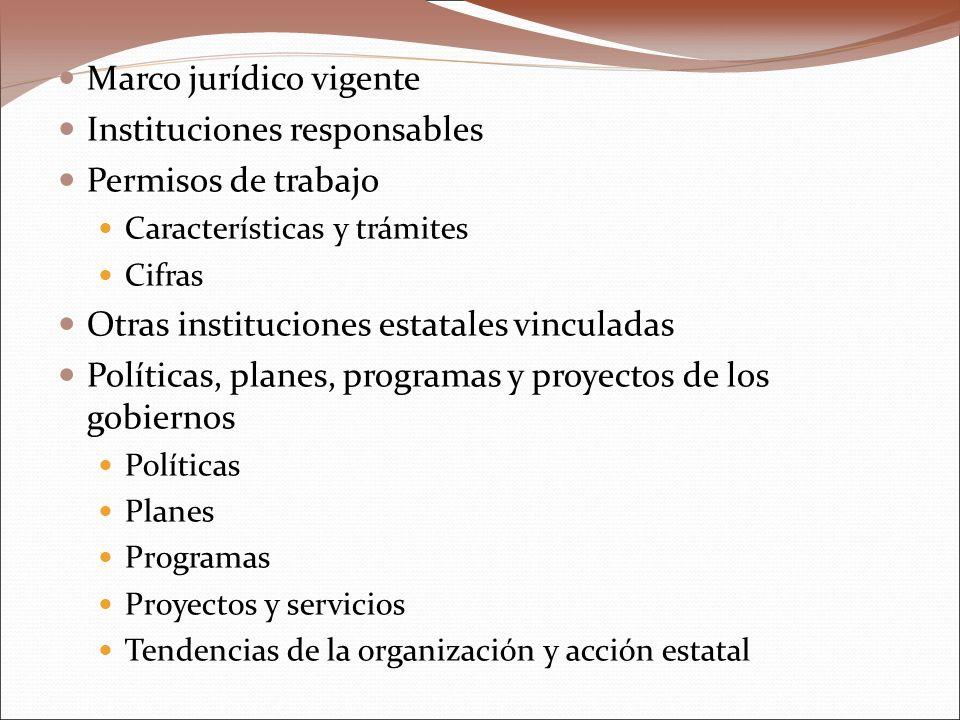 Marco jurídico vigente Instituciones responsables Permisos de trabajo Características y trámites Cifras Otras instituciones estatales vinculadas Polít