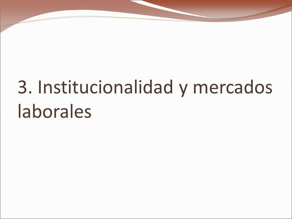 3. Institucionalidad y mercados laborales