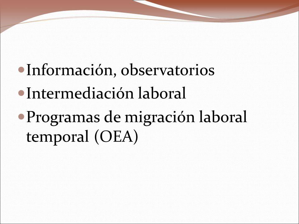 Información, observatorios Intermediación laboral Programas de migración laboral temporal (OEA)