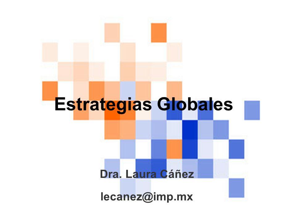 Dimensiones de Estrategias Globales Participación de mercado Productos/servicios Localización de las actividades que agregan valor Mercadotecnia Movimientos de competitividad