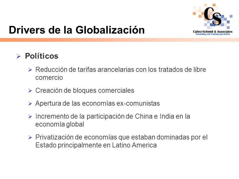 Drivers de la Globalización Políticos Reducción de tarifas arancelarias con los tratados de libre comercio Creación de bloques comerciales Apertura de