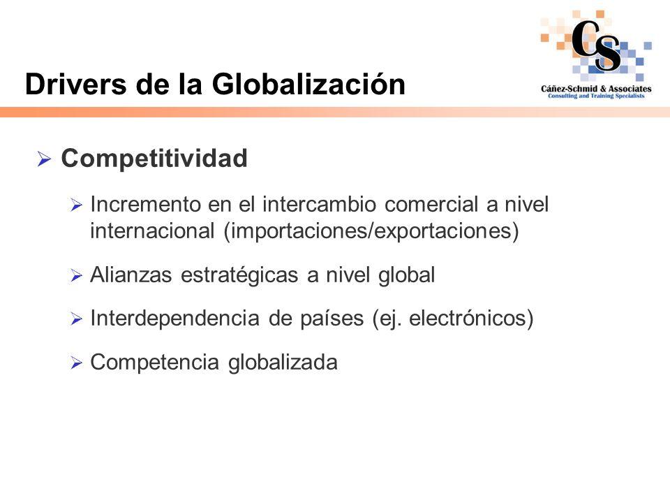 Drivers de la Globalización Competitividad Incremento en el intercambio comercial a nivel internacional (importaciones/exportaciones) Alianzas estraté
