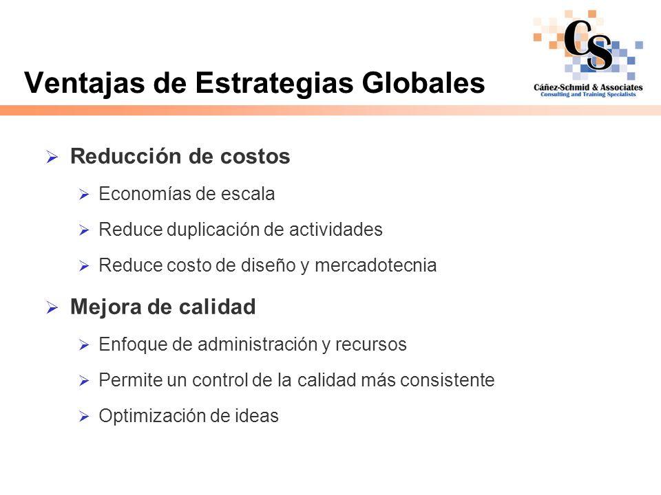 Ventajas de Estrategias Globales Reducción de costos Economías de escala Reduce duplicación de actividades Reduce costo de diseño y mercadotecnia Mejo